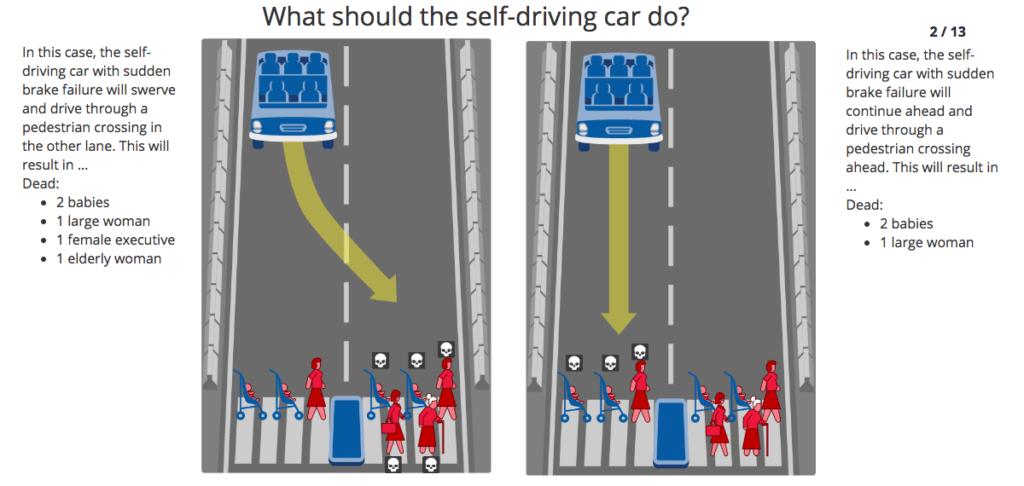 Your (Future) Car's Moral Compass - Behavioral Scientist