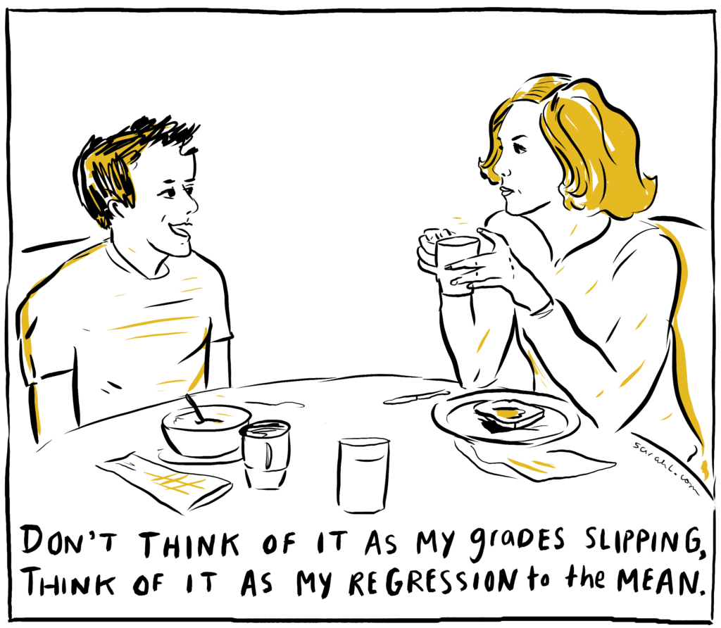 Regression to the Mean - Behavioral Scientist
